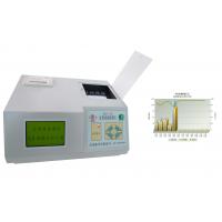 NY-IV农药残留速测仪