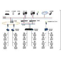 西安亚川专业生产YC-8000型变配电监控系统欢迎来电咨询:刘品宜13572979371