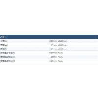 TDK电感磁珠MPZ1608S121ATAH0 0603 120欧 25%误差 贴片磁珠