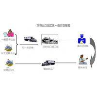 代理深圳保税区报关服务