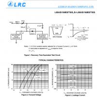LRC开关二极管LBAS16BST5G S0D882
