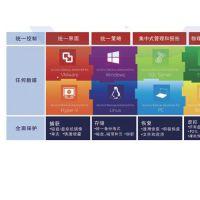 深圳acronis,云服科技(优质商家),数据丢失如何恢复