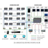 惠州MDF厂家专为酒店专业量身订做智能照明灯控开关系统