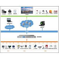 机房动力与环境监控系统
