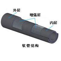 120x148混凝土挤压胶管 混凝土挤压胶管结构图片