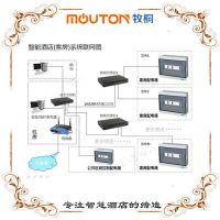 mouton 智能照明模块 智能酒店客控系统 控制主机 照明调光模块 客控主机