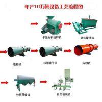 内蒙颗粒有机肥设备|有机肥设备|郑州瑞恒机械制造