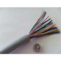 龙之翼RVV15X1mm2国标电线电缆可用于电力,电气机械柔性性好 RVV规格,CCC认证齐全龙之翼
