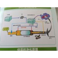 上海车用尿素溶液