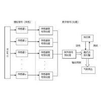 广州市床垫异味快速检测仪器