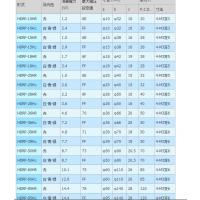HAYASHI林时计PWM环类直射式高角度HDRP-10HR HDRP-15HR HDRP-18HR