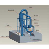 呼和浩特细粉机,万科雷蒙磨,生产超细粉机