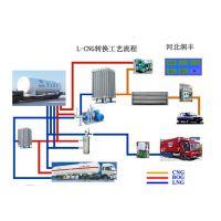 lng转化cng工艺设备-lng转化cng工艺设备厂家
