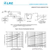 LRC开关二极管LBAV21T1G SC-89