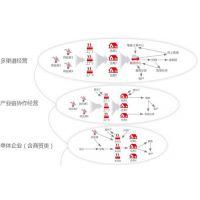 HR软件|皖友HR软件|工厂HR软件