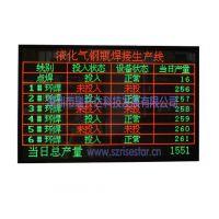 深圳市瑞升达科技供应LED电子看板连接PLC看板