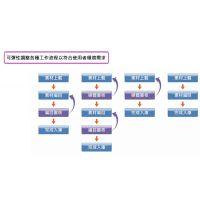 新维讯后期光钎非编网建设 北京后期光钎非编网