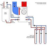 订货量 约克 购买优惠 地源热泵 产品特点有哪些 温州厂家