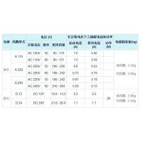 大量库存CML全懋电磁阀WE43-G02-C4-D24