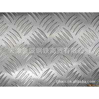 铝板化学成分,合金铝板化学性能,铝板的用途