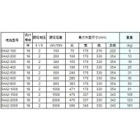 汤浅免维护蓄电池UXL38-12总代理