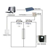 东营门禁系统、东度电子、门禁系统安装