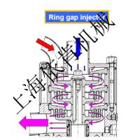 打印机碳粉复合材料高速分散机