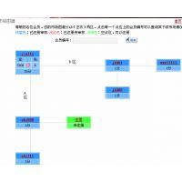 直销电子股|代理商分销管理平台