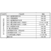 黑河嫩江县聚合物高强修补料价格众鑫厂家