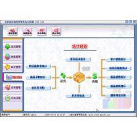福州美萍超市销售管理系统。pos收银软件
