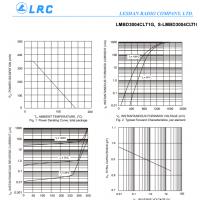 LRC开关二极管LMBD3004CLT1G