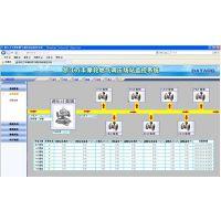 燃气管网无线监控系统、GPRS燃气管网监测系统