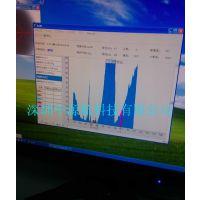 当前天瑞仪器维修EDX1800B 维修X光管XRTXI5 天瑞原装高压 探测器S100