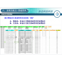 珠海仓库物流管理软件 现进销存与往来帐务一体化,轻松录入订单,