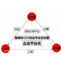 青岛三级分销速联科技100多种产品功能等你来选
