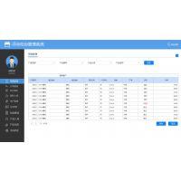 杭州软件定制开发 微信二次开发 自动化办公管理 库存追踪查询
