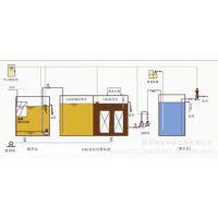 西安MBR污水处理,MBR中水处理,MBR中水回用专业设计,设备安装工程服务