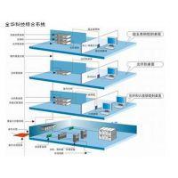 江门综合布线,网络布线系统,佛山楼宇布线,金华科技