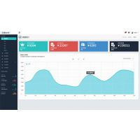 E乐堂网上教学软件搭建,提供一站式在线教育平台搭建服务。