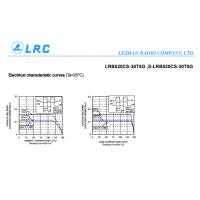 LRC肖特基LRB520CS-30T5G