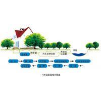 供应北京小型生活污水处理设备