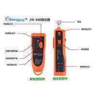 网络寻线仪具维JW-360,巡线仪,网络/电话寻线,测试仪
