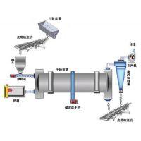 有机肥设备、郑州瑞恒机械制造、河南颗粒有机肥设备