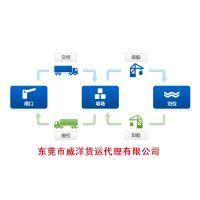 大型机器出口到越南运输方式为海运装柜可以提供DDU或DDP到门|越南关税查询二手机器也可以运输