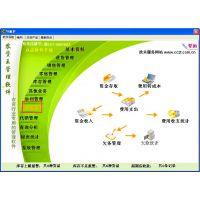 进销存记账管理软件 北京辉煌智通发展有限公司 农资王