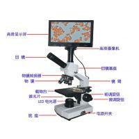 乐思科技MDI黑背景一滴血细胞分析仪