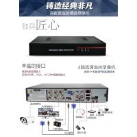 长沙监控系统,长沙网络监控系统,长沙监控安装