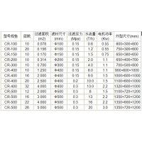 中西供应微型板框式压滤机 (不锈钢) 型号:WXCR-100-20 库号:M402265