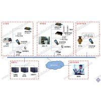 鼎创恒达艺术品物联网智能管理系统