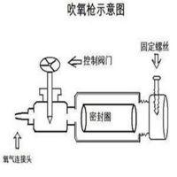 福洋厂家供应铸件清理氧熔棒_铝厂专用棒!